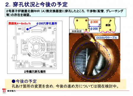 2 [Imprévu] Tepco a échoué dans son exploration de la salle du tore du réacteur 2
