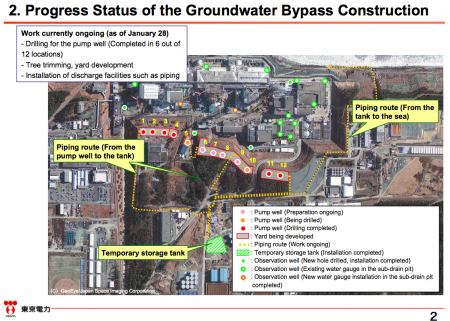 2 [Tepco report] Progress and schedule of the groundwater bypass construction