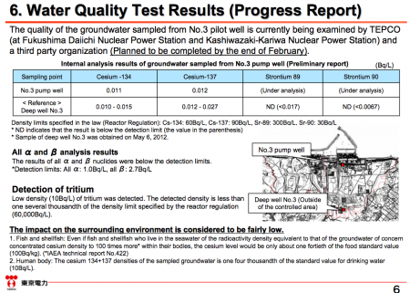 6 [Tepco report] Progress and schedule of the groundwater bypass construction