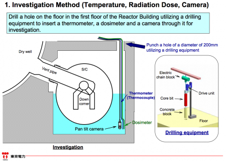 "[Unanticipated] Tepco failed in investigating the torus room of reactor2 ""Different from the map"""