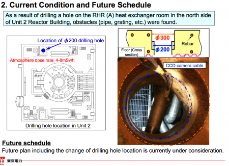 "2 [Unanticipated] Tepco failed in investigating the torus room of reactor2 ""Different from the map"""