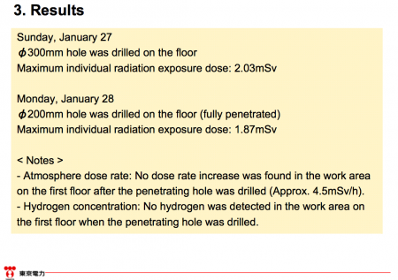 "3 [Unanticipated] Tepco failed in investigating the torus room of reactor2 ""Different from the map"""