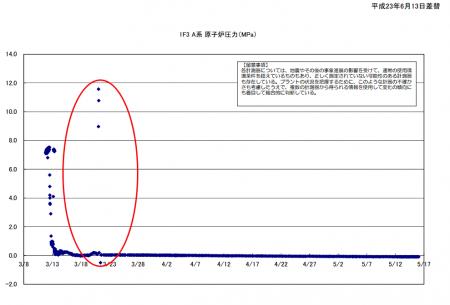 2 3/21/2011-The day when G.Washington evacuated Yokosuka, possible explosion happened in reactor3 again