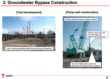 3 [Tepco report] Progress and schedule of the groundwater bypass construction