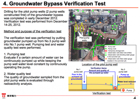 4 [Tepco report] Progress and schedule of the groundwater bypass construction