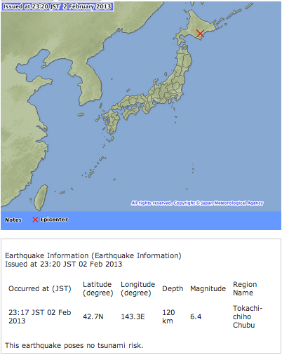 "USGS reported the Japanese ""M6.4"" as M6.9"