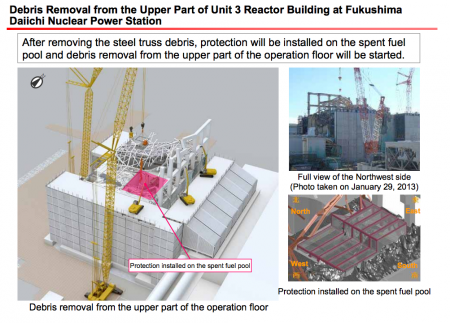 2 Minor debris removed from SFP of reactor3