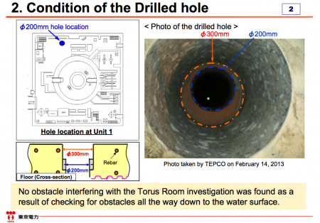 2 Tepco investigated the torus room of reactor1