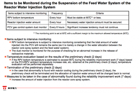 2 Tepco to start the reliability improvement work for feed water systems of reactor2 and 3