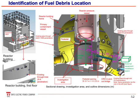 "2 Tepco ""Molten fuel may be in various parts of reactor, takes up to 35 years to remove, international help is needed"""