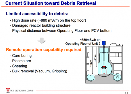 "3 Tepco ""Molten fuel may be in various parts of reactor, takes up to 35 years to remove, international help is needed"""