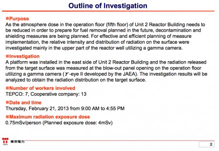 2 Tepco investigated the operation floor of reactor2 with gamma camera