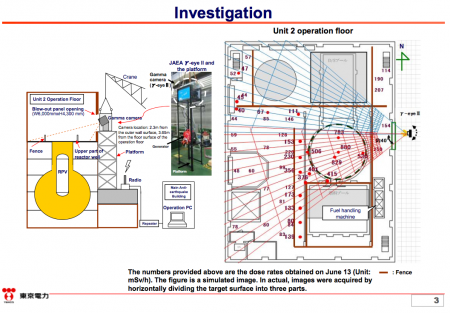 3 Tepco investigated the operation floor of reactor2 with gamma camera