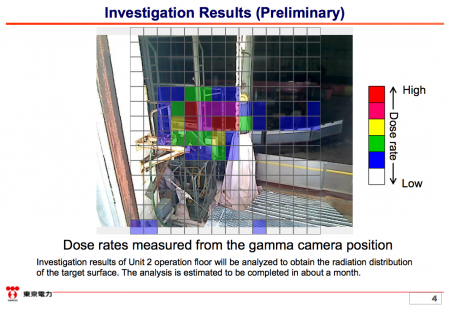 4 Tepco investigated the operation floor of reactor2 with gamma camera