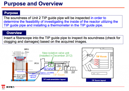 Tepco to conduct soundness inspection of reactor2 TIP guide pipe