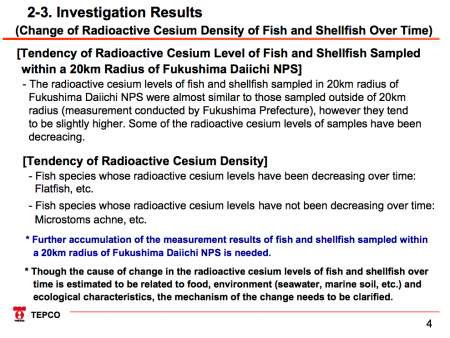 4 Tepco's report about fishery products contamination in 20km sea area