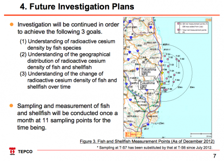 7 Tepco's report about fishery products contamination in 20km sea area