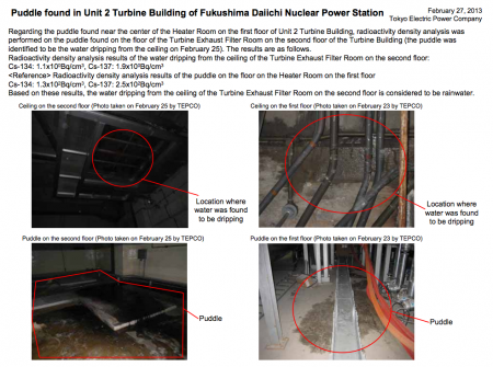 """[Concern about the soundness of reactor2 building] A puddle found in reactor2, Tepco """"It's rainwater."""""""