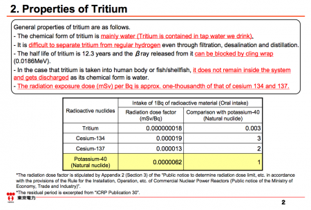 3 Tepco started propaganda to downplay the risk of Tritium before discharging contaminated water to the sea