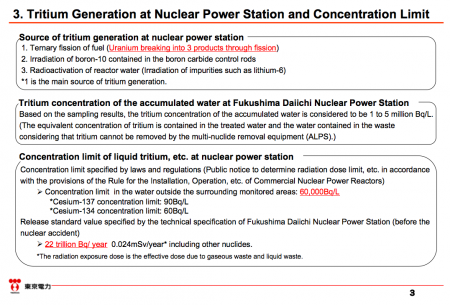 4 Tepco started propaganda to downplay the risk of Tritium before discharging contaminated water to the sea