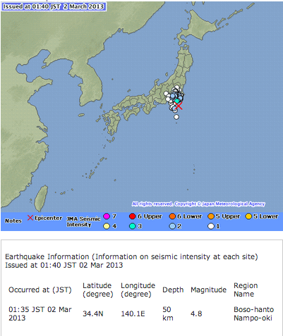 M4.8 hit near Tokyo offshore