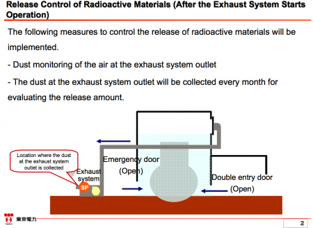 3 Tepco took 2 years to close the blow-out panel of reactor2