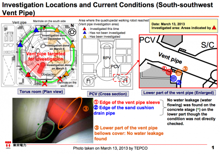"2 Robot investigated the lower part of the vent pipe of reactor2, ""No water leakage was found"""