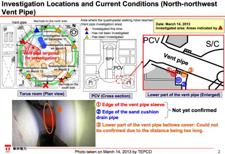 "7 Robot investigated the lower part of the vent pipe of reactor2, ""No water leakage was found"""
