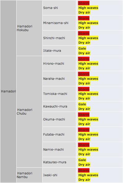 [Alert] Common pool of 6377 fuel assemblies lost power too, Fukushima is under storm warnings