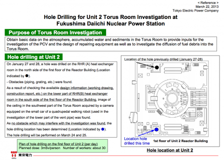 Tepco to drill a hole on the first floor of reactor2 for torus room investigation on 3/24~25