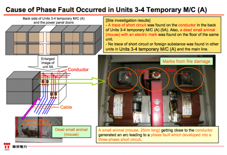 """6 [Power stoppage] Tepco sounds serious, """"Electric shock mark was found on the dead mouse"""""""