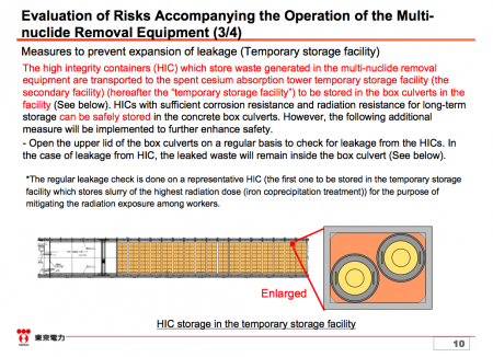 11 Tepco to start the hot test of ALPS, the multiple nuclide purification system on 3/30/2013