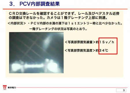 """2 1 Sv/h in PCV of reactor2, """"reaches the fatal dose in 7 hours"""""""