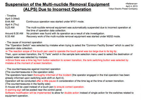 "Multi-nuclide removal equipment suspended because ""Touch pen was too big to operate"""