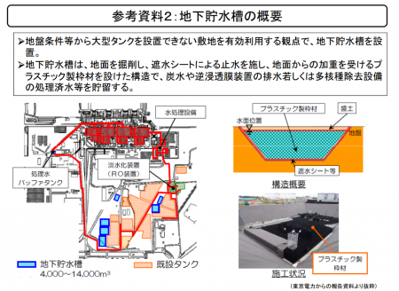 [The worst senario] Extremely highly contaminated water leaking to underground, emergency press conference soon
