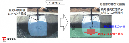 "2 Tepco ""It was 0.3 ~ 3L that leaked from reservoir No.3"""