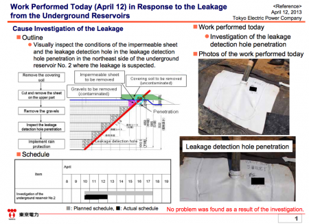 """2 Tepco """"No radiation detected underground due to the leakage from reservoirs"""""""