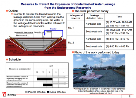 """3 Tepco """"No radiation detected underground due to the leakage from reservoirs"""""""