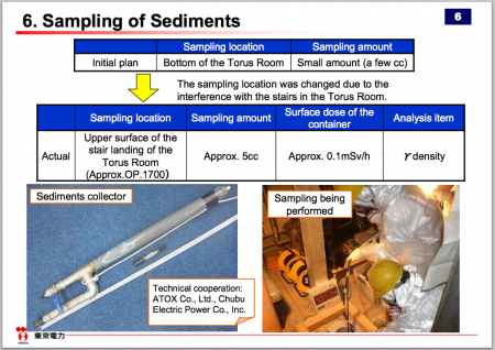 "6 Tepco ""No major damage was found in torus room of reactor2"""