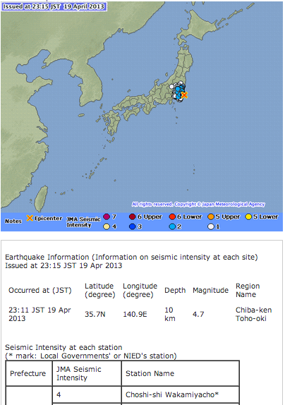 M4.7 hit east offshore of Chiba, max seismic intensity was 4
