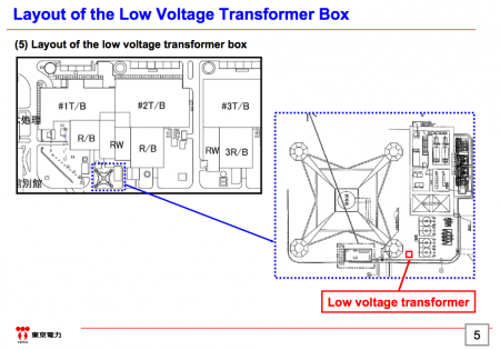 5 Tepco stopped coolant system of SFP reactor2 for finding TWO rats in power transformer