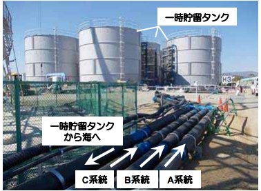 "Tepco is about to discharge pumped ground water to sea, ""21,000 Bq/m3 of Tritium is in"""