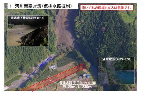[Potential Mt. Fuji activity?] Landslide happened 6 times in 4 days, 140m wide, 90m high, 60,000m3 of soil