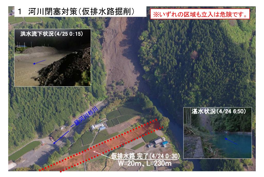 [Potential Mt. Fuji activity?] Landslide happened 6 times in 4 days, 140m wide, 90m high, 60,000m3 of soil