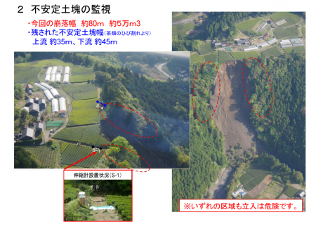 2 [Potential Mt. Fuji activity?] Landslide happened 6 times in 4 days, 140m wide, 90m high, 60,000m3 of soil