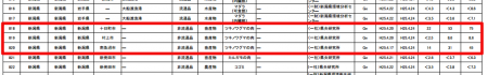 "[JP West coast contamination] Ce-134/137 measured from 3 of all bear meat samples from Niigata, ""max as 75 Bq/Kg"""