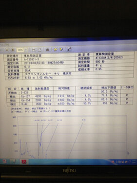 2 56,100 Bq/Kg of Cs-134/137 from the filter of air cleaner in Yokohama, 253km from Fukushima plant