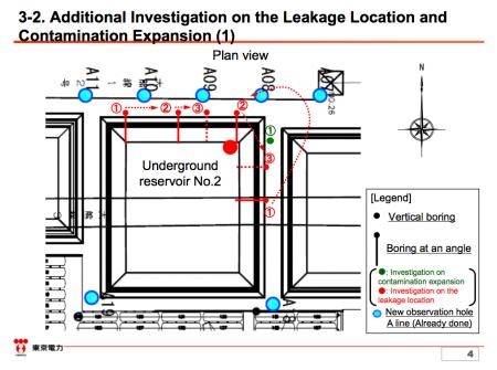 2 [Reservoir Leakage] Tepco to make 7 more borings beside each the leaking reservoir