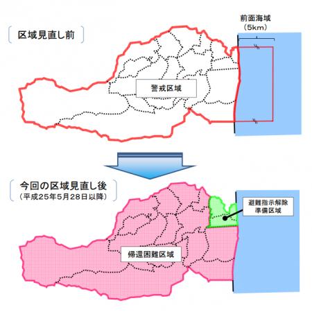 JP Gov to lift all the hazard area in Fukushima