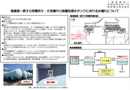 """27.5 m3 of contaminated water overflowed from tank of reactor5&6, """"Forgot to switch the tanks"""""""